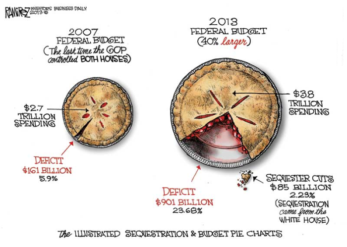 Micheal, Rameriz, pie, chart, cartoon, sequestration
